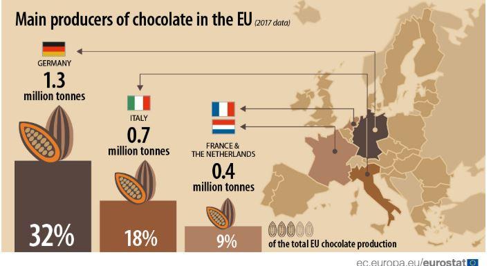 Eurostattabela